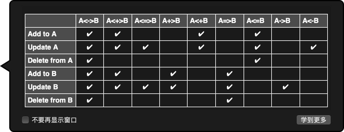 Sync Folders Pro 6种同步模式